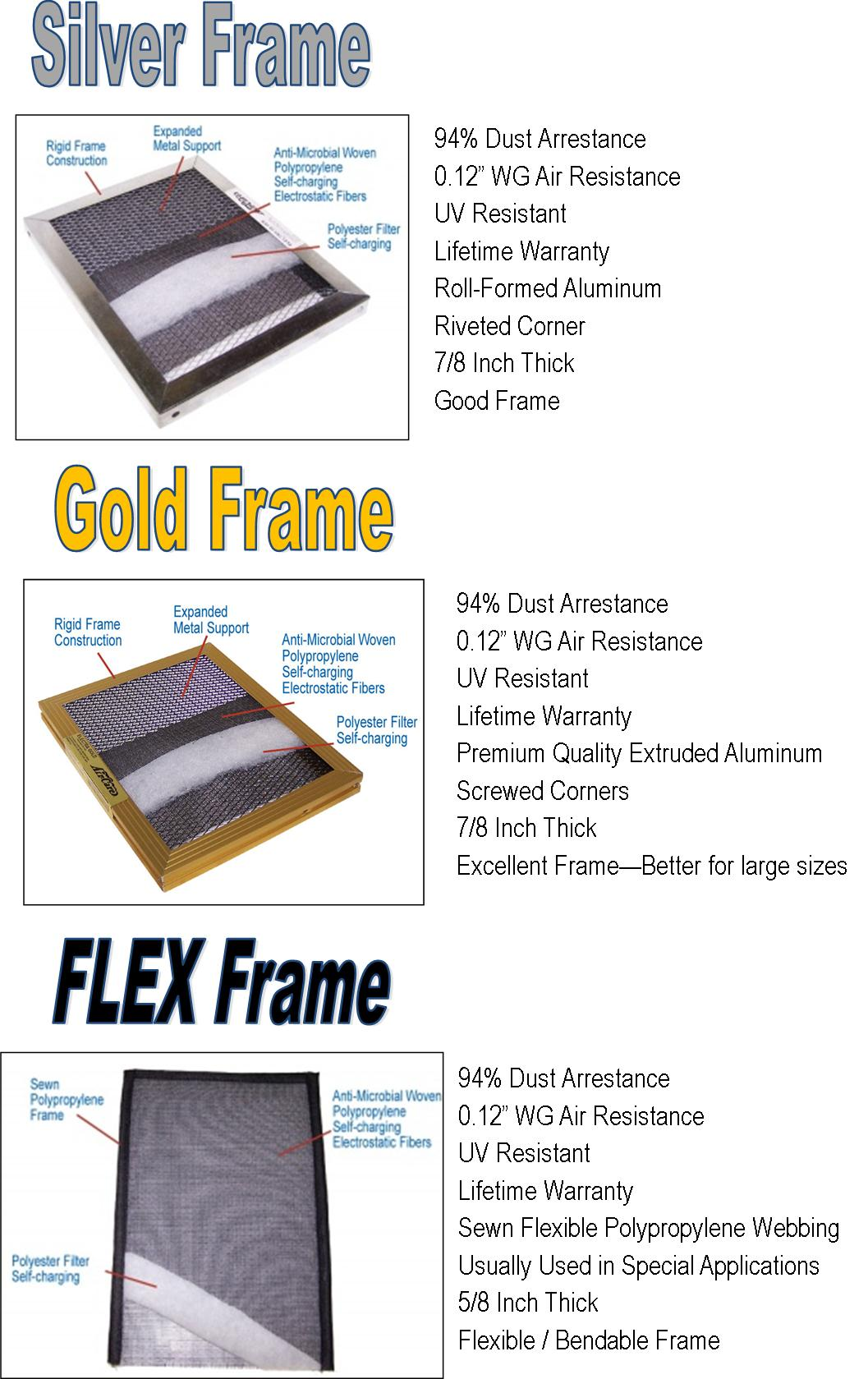 Electrostatic Filter Frame Style